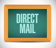 direct mail board sign. illustration Stock Photo