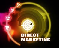 Direct Marketing concept plan graphic. Background Stock Photos