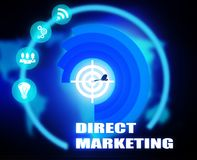 Direct Marketing concept plan graphic. Background Royalty Free Stock Photo