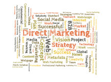 Direct Marketing word cloud Stock Images