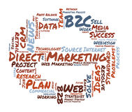 Direct Marketing word cloud Stock Photography