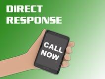 Direct Reactieconcept stock illustratie