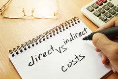 Direct vs indirect costs written by hand. Direct vs indirect costs written by hand in a note royalty free stock images