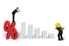Directeur criant sur l'employé de marque de pourcentage portant l'euro signe Image stock