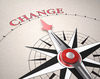 Direction of Change Royalty Free Stock Image