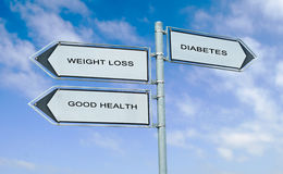 Direction road sign to good health stock photo