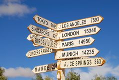 Direction sign in Australia. Direction sign for different capitals in Australia stock photos