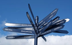Direction sign with distances Stock Photos