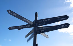 Direction sign with distances Stock Images