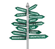Direction Sign of Majors Stock Images
