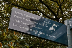 Direction Signs in Sydney Hyde Park Stock Photography