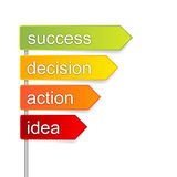 Direction of success. Banner with direction of success Royalty Free Stock Images