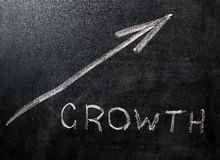 Direction to growth on a black chalkboard Stock Photos