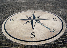 Directional map in stone. Surrounded with pavement walkway Stock Images