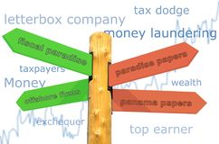 Directional sign with offshore companies. A wooden signpost with four directions for a money laundering offshore companies Stock Photo