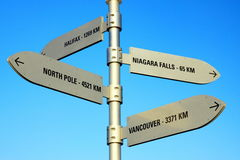 Directions and Distances Stock Photos