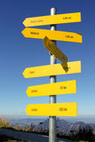 Directions and distances sign in austrian Alps Royalty Free Stock Images