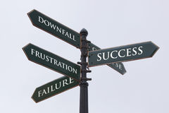 Directions Road Sign For Success Stock Image