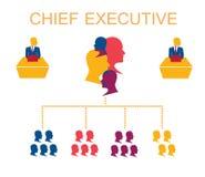 Diretor-executivo Imagem de Stock Royalty Free