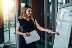 Dirigente femminile che dà una presentazione che indica alla lavagna attinta diagrammi fotografie stock