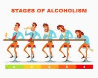 Dirigez l'illustration de bande dessinée des hommes à différentes étapes d'intoxication alcoolique illustration libre de droits