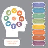 Dirigez l'image infographic, tête de l'homme, l'humain de pensée de concept, s Photographie stock libre de droits