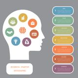 Dirigez l'image infographic, tête de l'homme, l'humain de pensée de concept, s Photos libres de droits