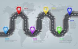 Dirigez la carte infographic du monde, disposition de chronologie de route Photographie stock libre de droits