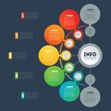 Dirigez le graphique d'infos du processus de technologie ou d'éducation Business Image stock