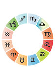 Dirigez le ramassage de zodiaque Image stock