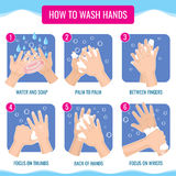 Dirty hands washing properly medical hygiene vector infographic. Washing hand to bathroom, illustration of sanitary for hand Royalty Free Stock Images