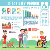 Disability care, disabled, handicapped person vector infographic. Disabled invalid people banner information, illustration of statistics medical disabled Stock Images