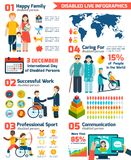 Disabled Infographics Set royalty free illustration