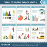 Disabled Infographics Set Royalty Free Stock Image