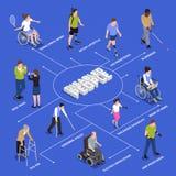 Disabled People Isometric Flowchart stock illustration