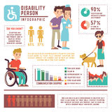 Disabled and retirement person vector infographic with charts and diagrams. Infographic about invalid, illustration graphic and charts disability people Royalty Free Stock Photography