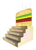 Disadvantages of Junk Food Illustration stock photo