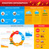 Disaster Infographics Layout. Most frequent natural disaster infographics layout with seasonal  disasters statistics and rescue transportation information  flat Royalty Free Stock Images