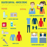 Disaster Survival - Winter stroms infographics elements.illustra Royalty Free Stock Photo