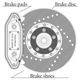 Disco del freno con il calibro Fotografie Stock