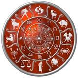 Disco vermelho do zodíaco ilustração do vetor
