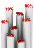 Discount. A 3D illustation of different levels showing discounts Stock Photo