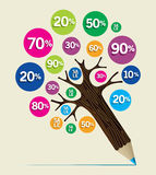 Discount concept pencil tree Royalty Free Stock Photography