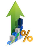 Discount percentage business graph Stock Photos