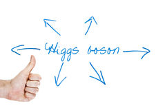 Discovery of higgs boson. Discovery of the higgs boson (god particle) and its implication represented by arrows Stock Image