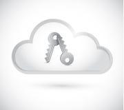 Diseño computacional del ejemplo de las llaves de la nube libre illustration