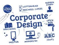 Diseño corporativo, identidad corporativa, palabras claves inglesas stock de ilustración