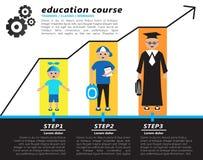 Diseño de concepto de la educación Foto de archivo