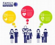 Diseño de Infographics con la familia ilustración del vector