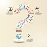 Diseño de la educación de los libros de las preguntas ejemplo del vector del concepto Imágenes de archivo libres de regalías